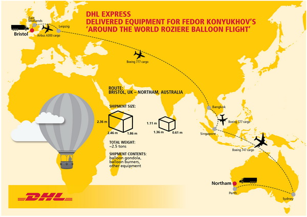 DHL Express delivers the equipment for `Around the world